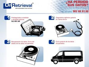 Pasos-Recuperacion-OnRetrieval-2012