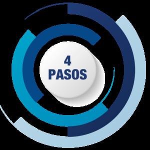 Circulo_4pasos-586x600
